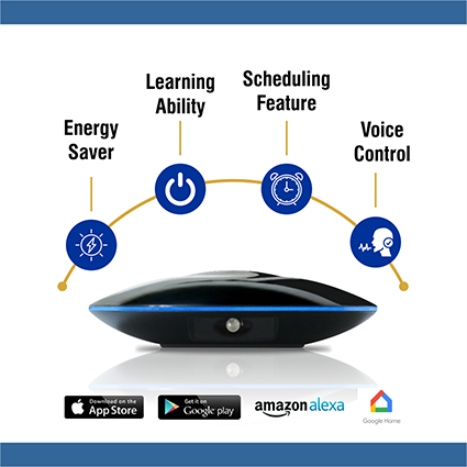 Buy AIFA iCtrl Smart Home Device