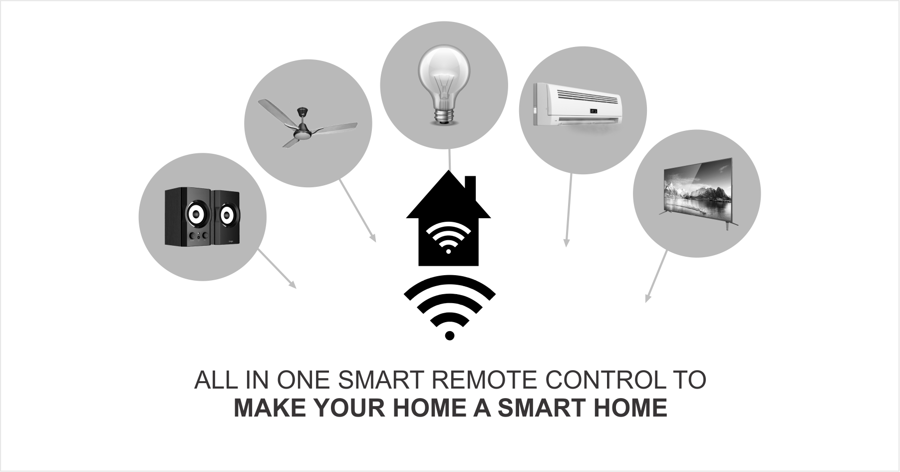 Smart Remote Control in India | All in one remote controller